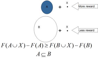 Submodularity (taken from Meliou et al. power point presentation)