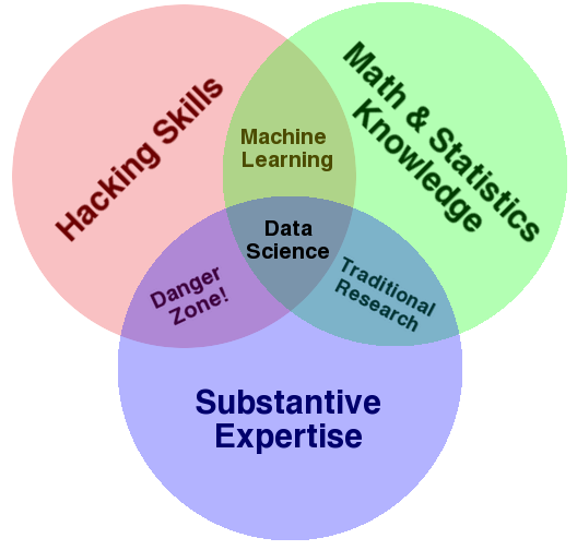 data_science_vd